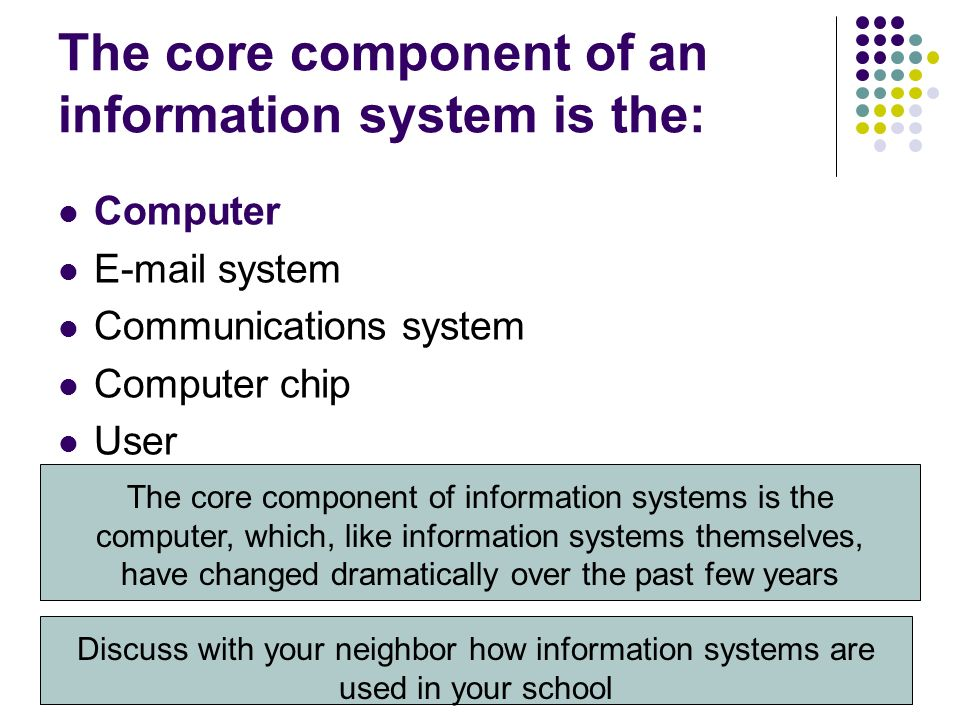 component of information system