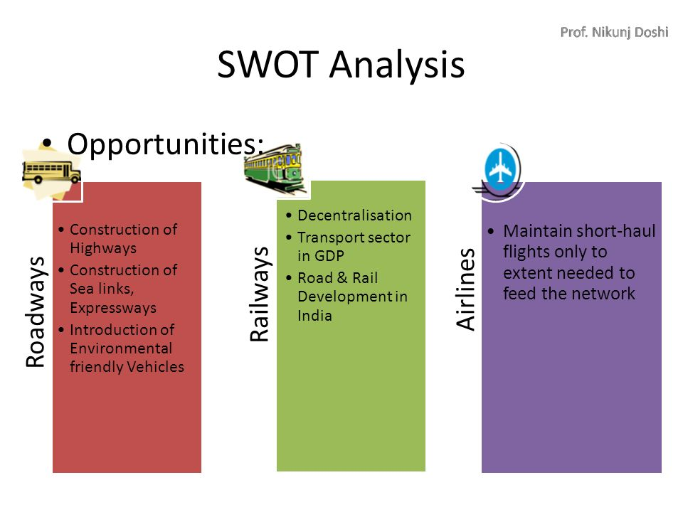 city link express swot analysis By haseeb | nov 19, 2015 | swot | fedex corporation is the cargo airline, which helps in transportation of the goods of the people from one city to the other this entrepreneur requires dealing with the couriers like stationary supply stores and embassies and they can send their packages, which are reached on the destinations on the next .