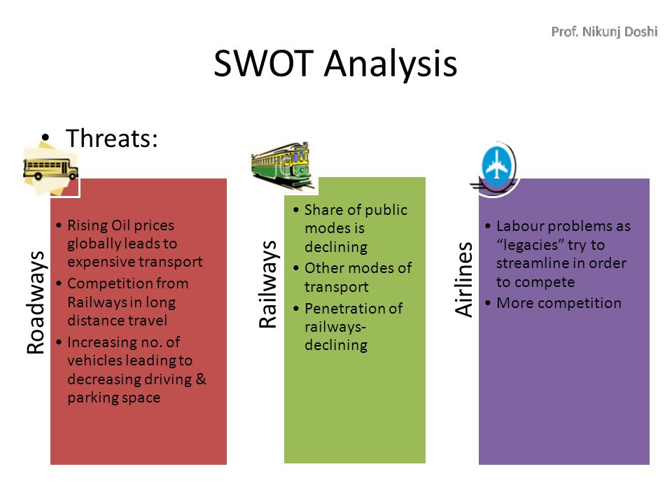 swot analysis on public transport in mumbai Tourism swot analysis of airlines industry by mr gour kanjilal (swot) analysis this will help manpower costs in the transportation in indian hotel industry is one of the lowest in the world this.