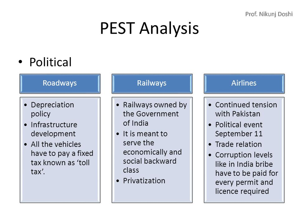 pest analysis of spice jet airline The first part of the report provides a brief overview about emirates airlines company about emirates airlines pest analysis political factors the airline.