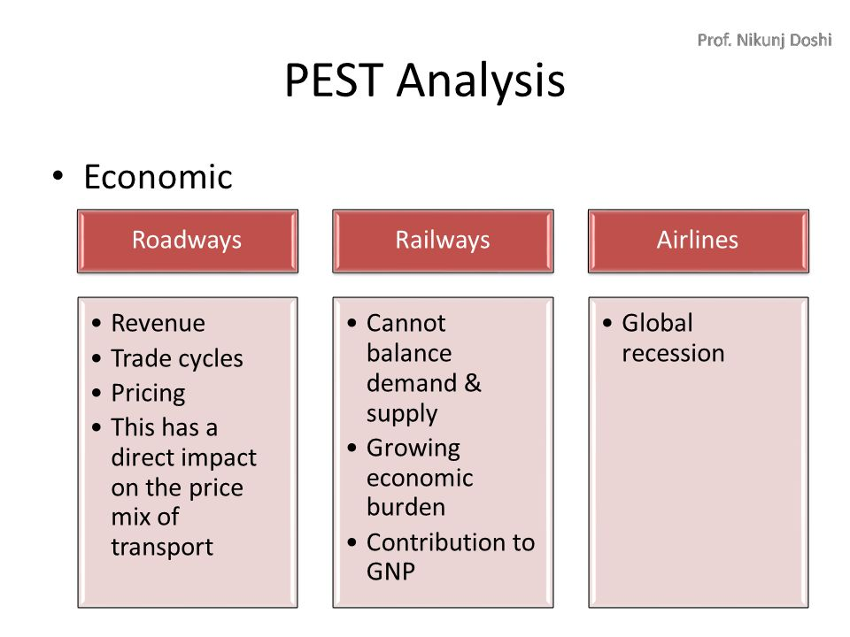 pest analysis on mega bus June 2011 agricultural business plan guidelines directorate co-operative and enterprise development department of agriculture, forestry and.