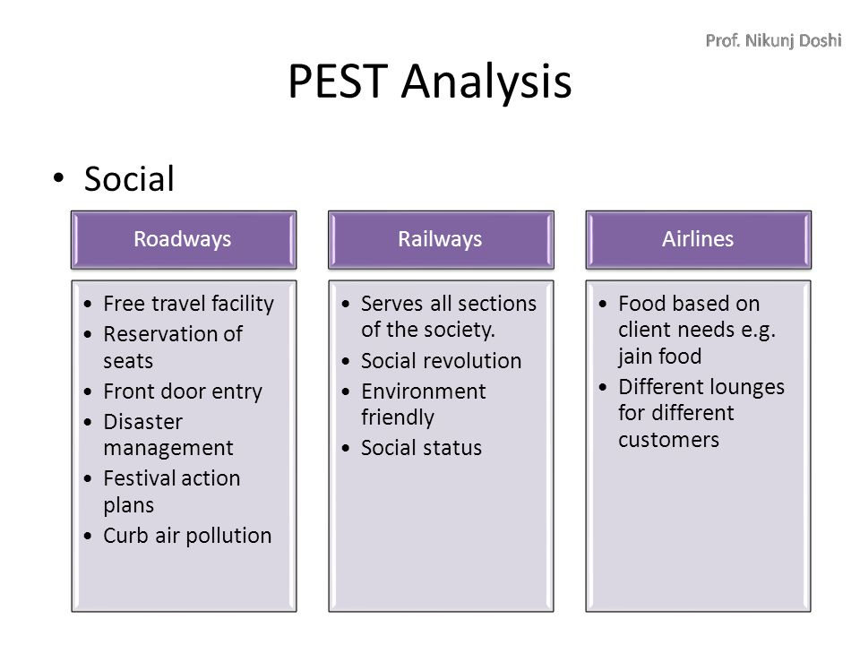 pest analysis of steel industry in germany My pest analysis on germany for my international business course.
