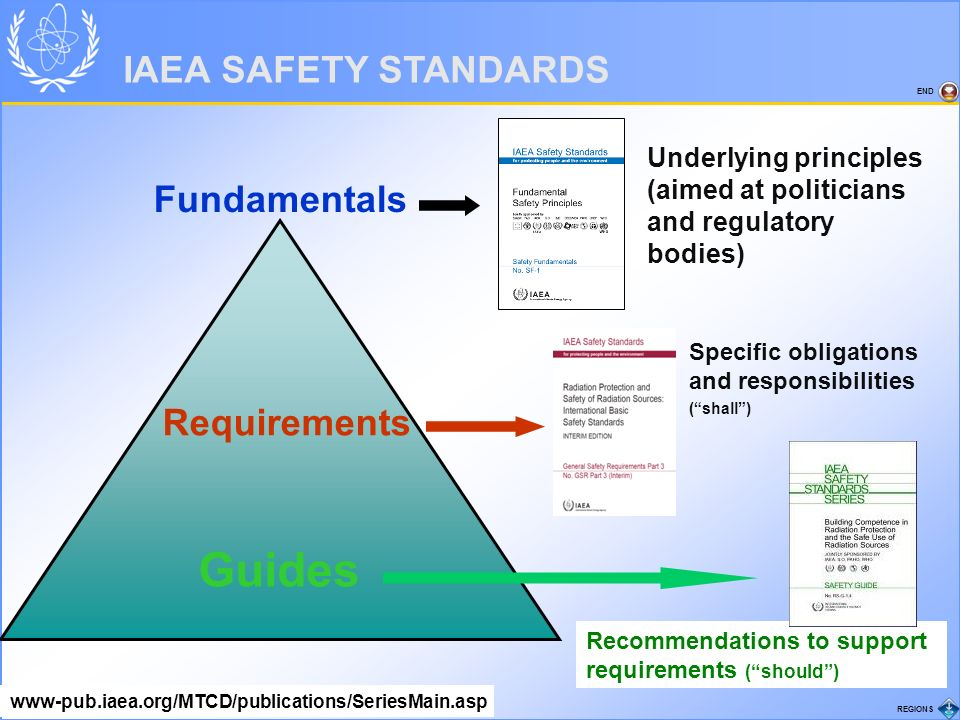 Certified Healthcare Safety Professional ... - LHA Trust Funds