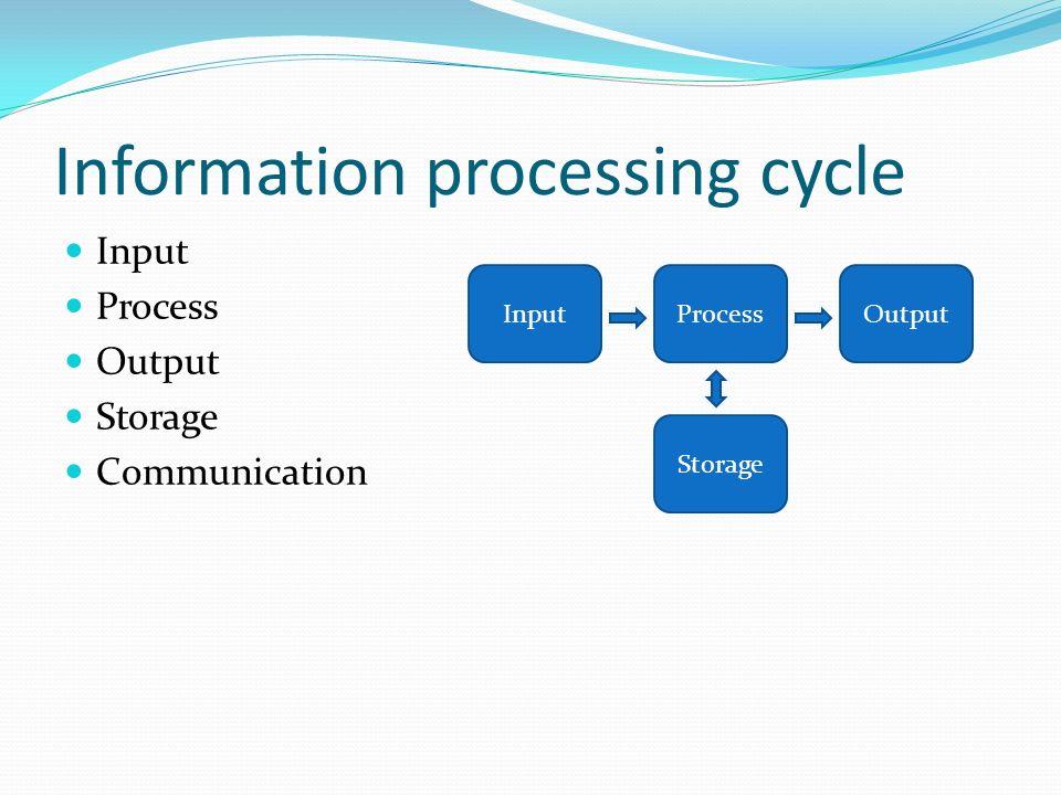 communication skills for engineers pdf