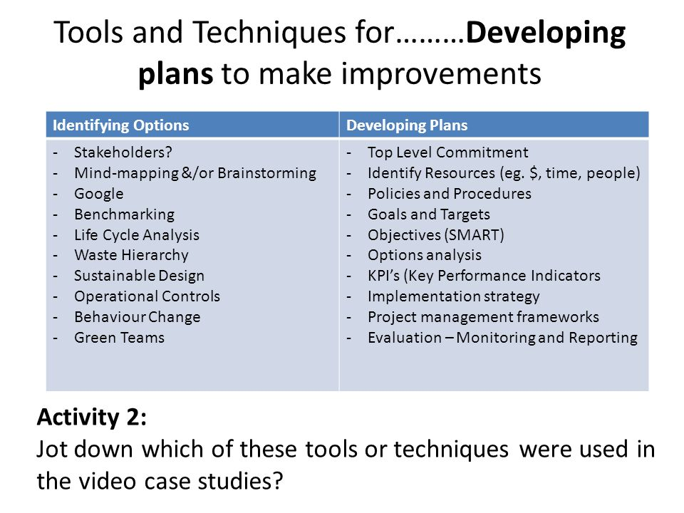 tools and techniques used in case study Research methods and methodology examines the use of case study research and gives advice at some of the main techniques and methods used for.