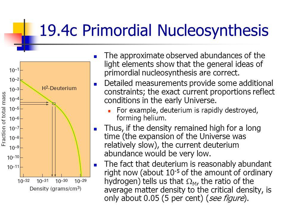 primordial nucleosynthesis Primordial nucleosynthesis revisited via trojan horse results rg pizzone1, r  spartá1,2, c bertulani3, c spitaleri1,2, m la cognata1,.
