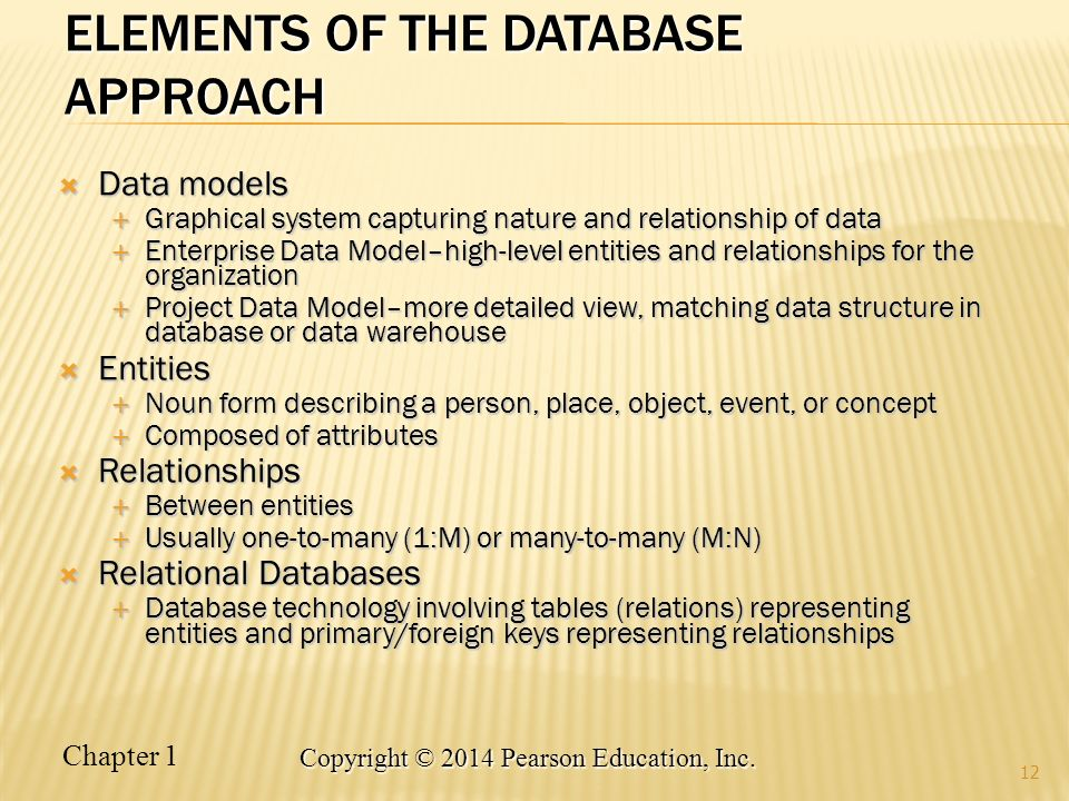 Elements of the Database Approach