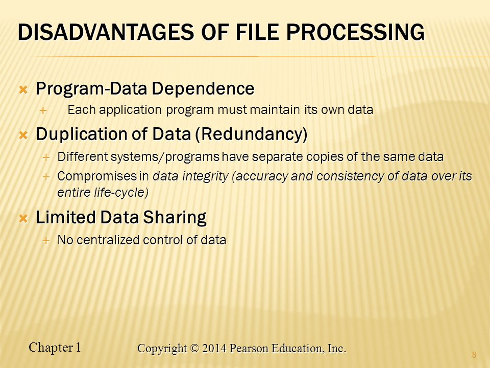 Disadvantages of File Processing