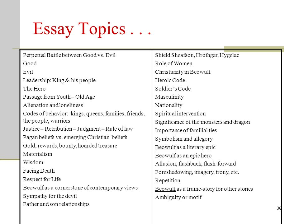 Good vs evil essays