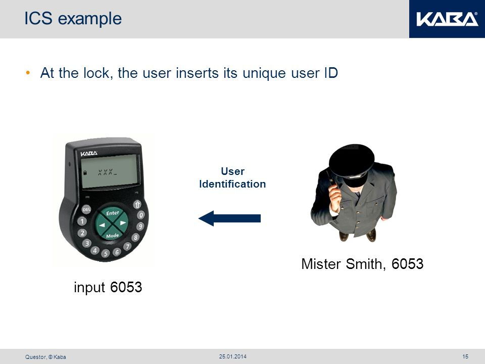 ICS example At the lock, the user inserts its unique user ID
