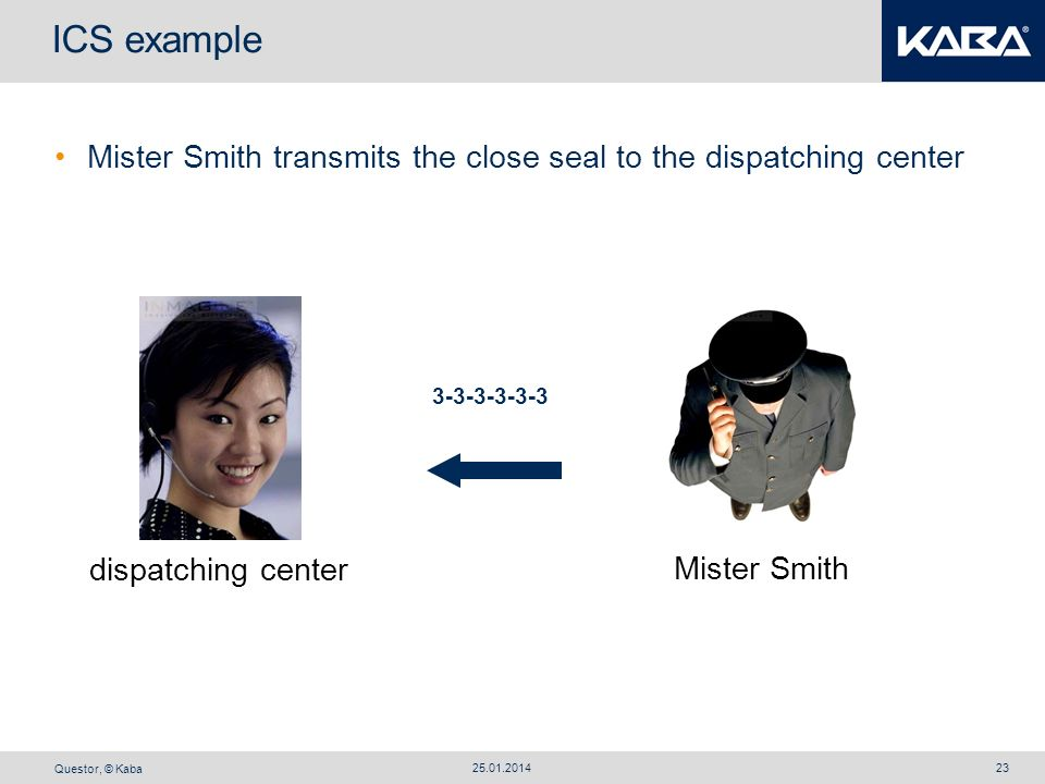 ICS example Mister Smith transmits the close seal to the dispatching center. 3-3-3-3-3-3. dispatching center.