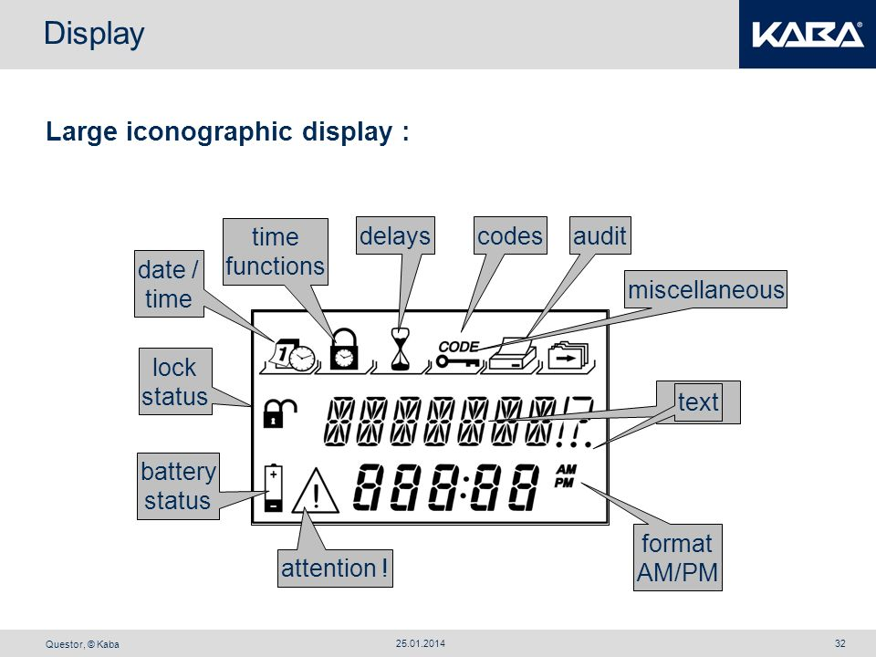 Display Large iconographic display : time functions delays codes audit