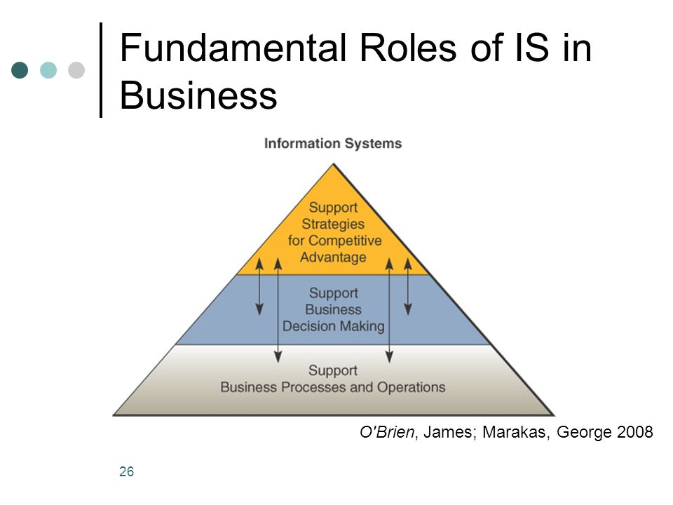 the types and roles of a business combination Business combinations reporting method• 158204 an entity shall determine whether a transaction or other event is a business combination by applying the definition in this section, which requires that the assets and liabilities assumed constitute a business.