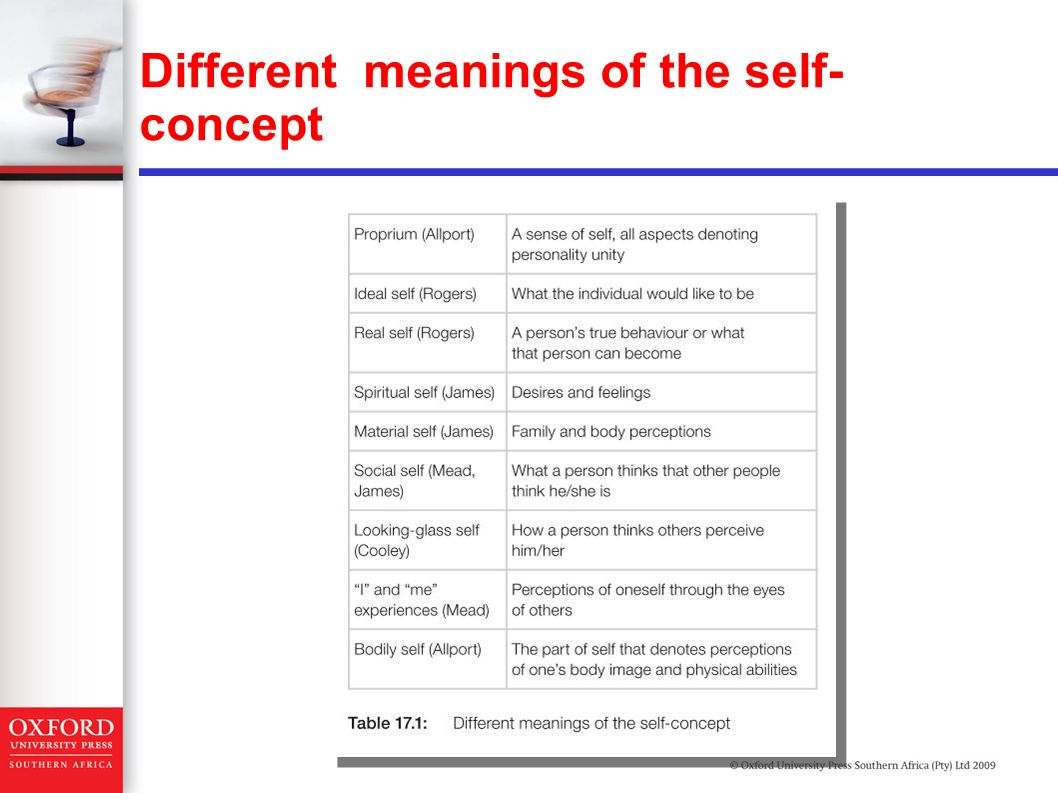 transcending life by adapting the concept of various persons Family theory as a framework for assessment  mccubbin and mccubbin in 1989 defined the concept  reconciling conflicting developmental tasks and needs of various.