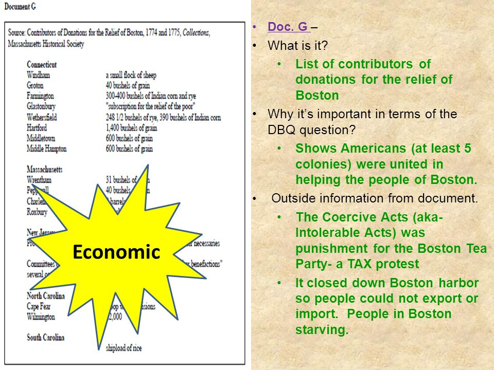 Doc. G – What is it List of contributors of donations for the relief of Boston. Why it's important in terms of the DBQ question