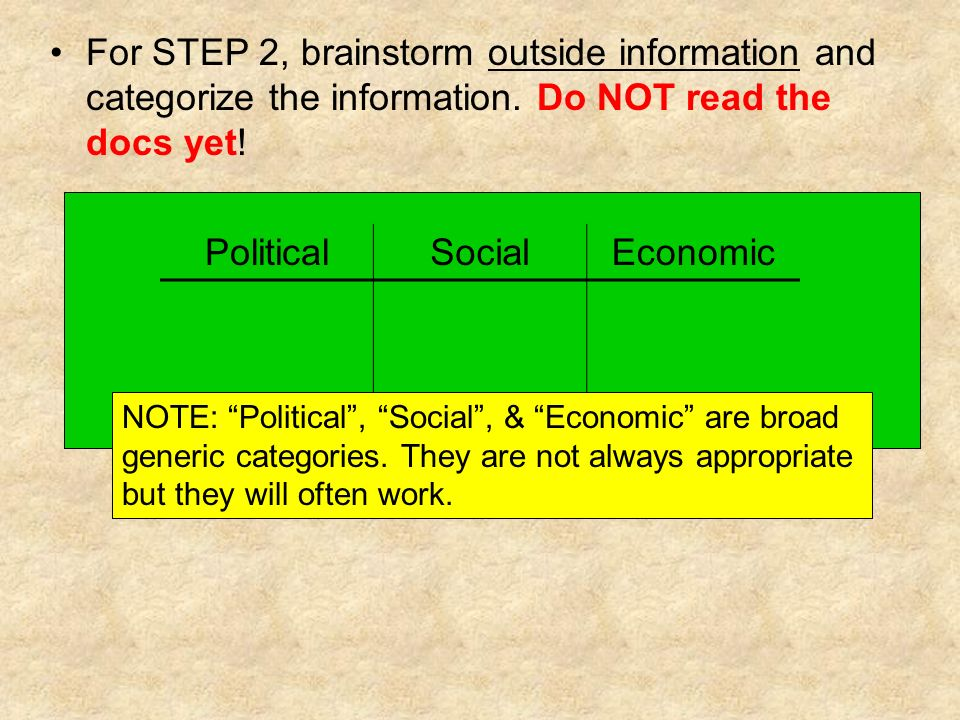 For STEP 2, brainstorm outside information and categorize the information. Do NOT read the docs yet!