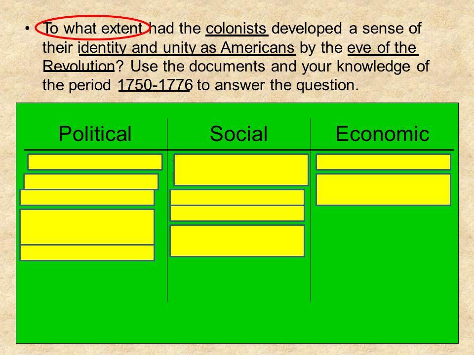 Political Social Economic