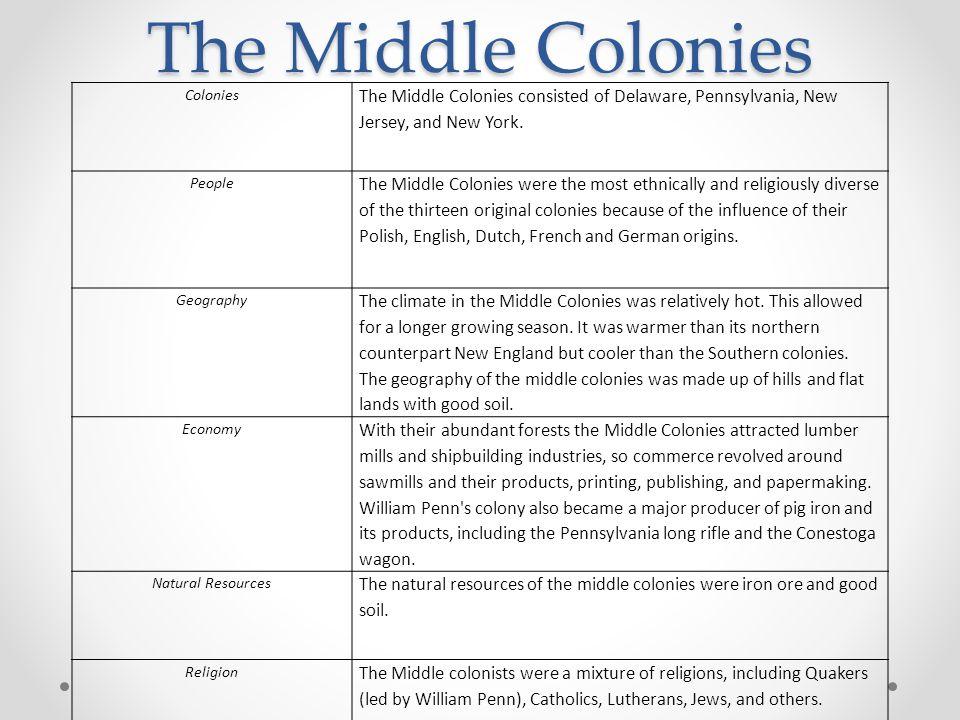 Origins Natural Resources New York
