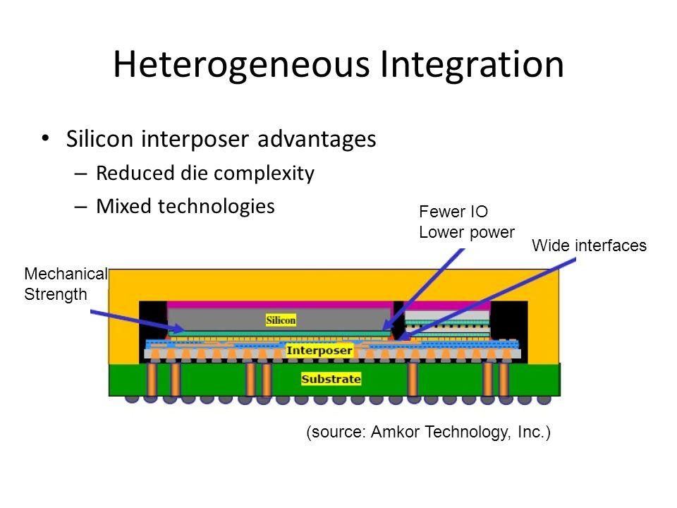 Heterogeneous Integration