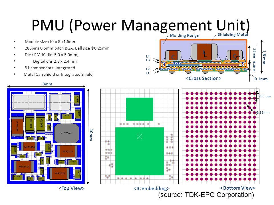 PMU (Power Management Unit)