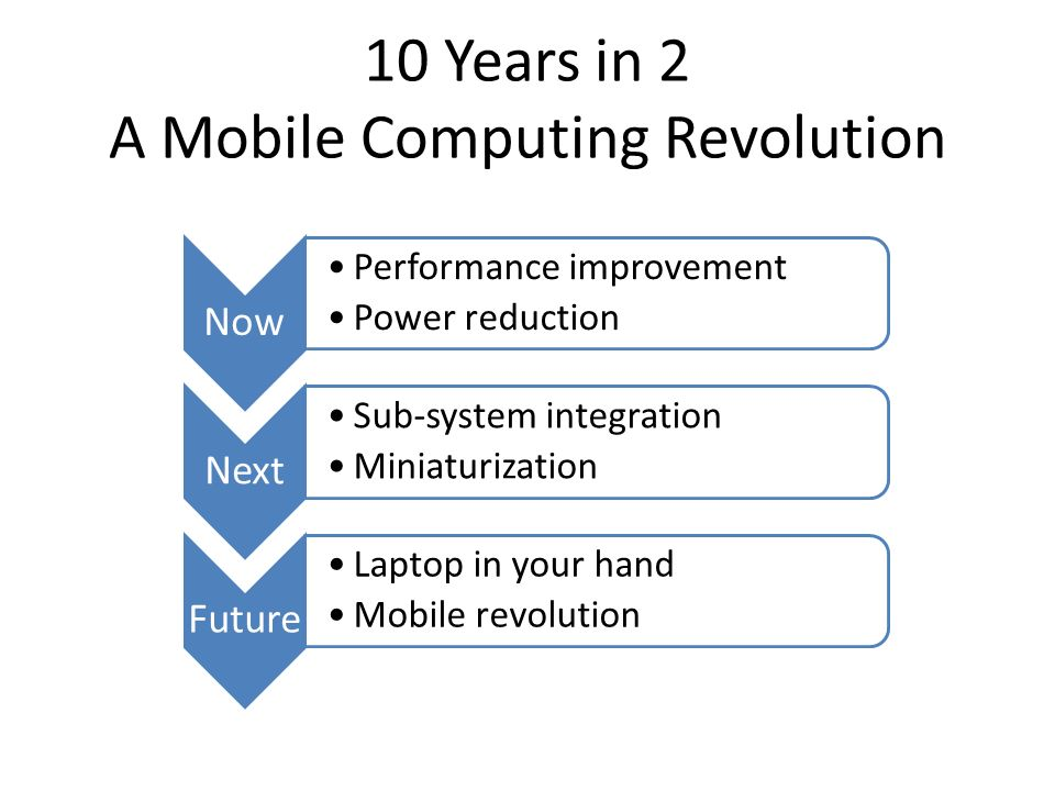 10 Years in 2 A Mobile Computing Revolution