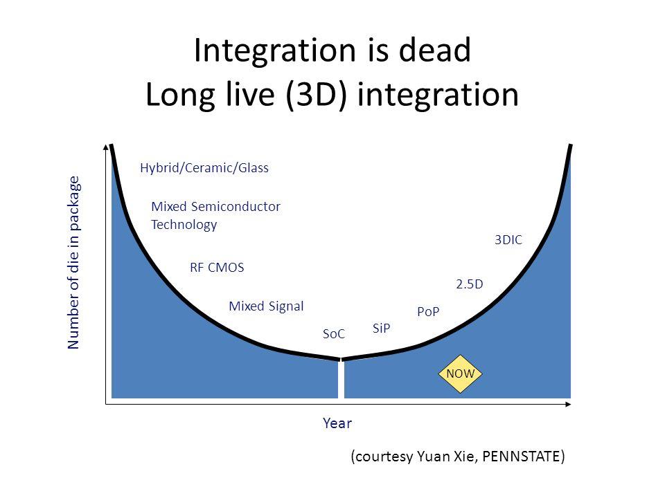 Integration is dead Long live (3D) integration