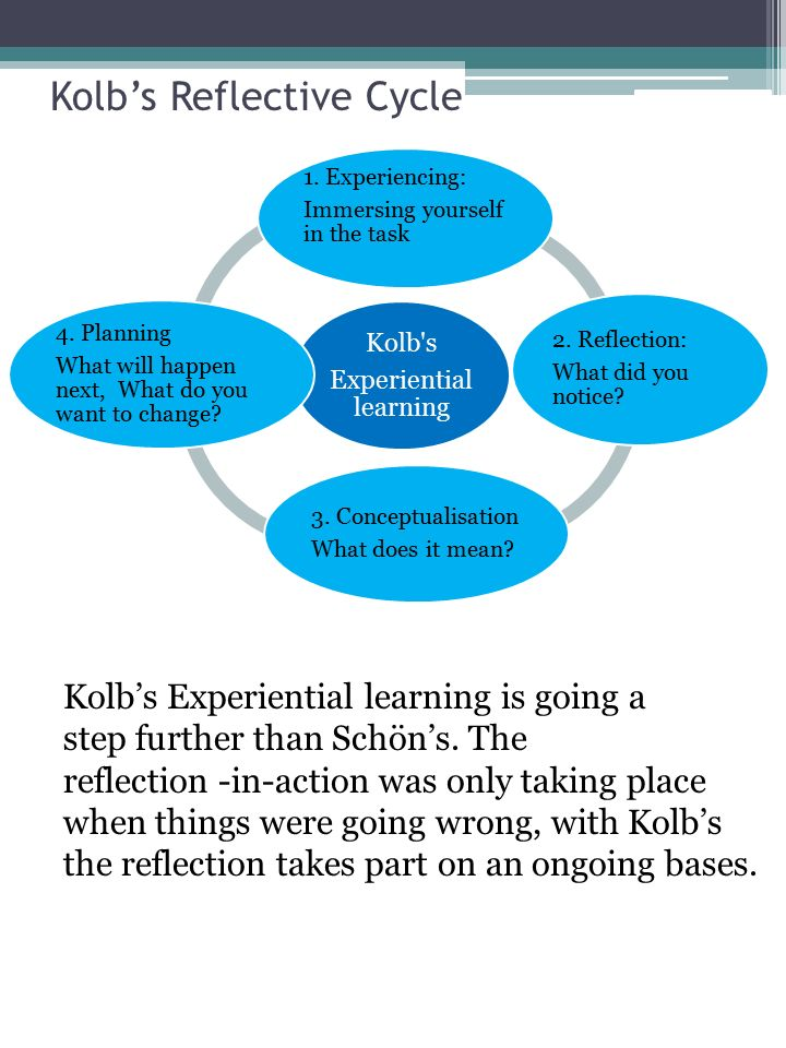 reflective essay kolb's 'experiential learning cycle' Kolb's reflective cycle in 3 minutes  free essays on reflective practice in learning essay  kolb's experiential learning cycle.