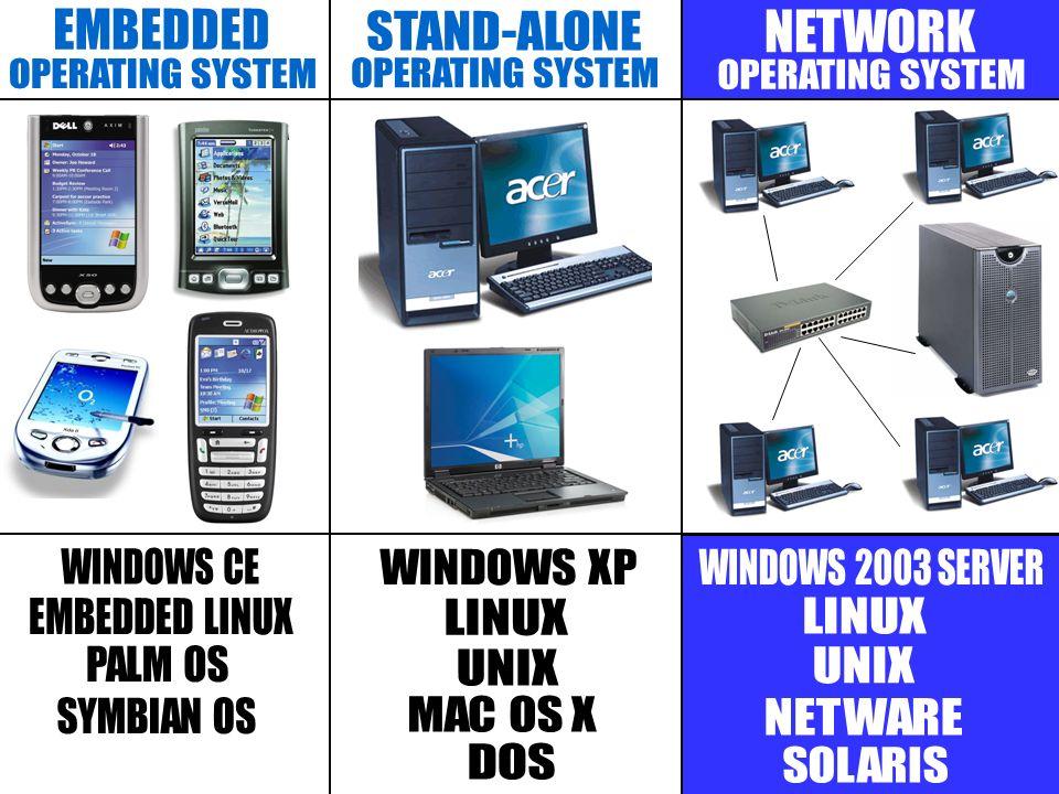 Network Ppt Video Online Download