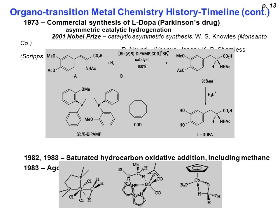 chemistry metals - Periodic Table History Timeline