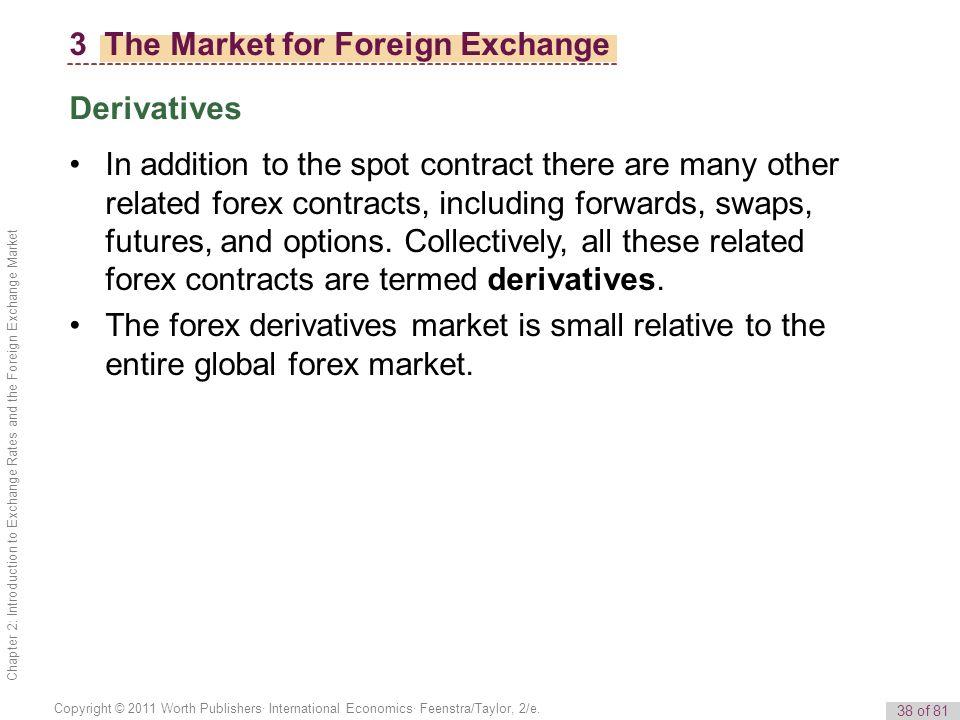 Forex spot derivative
