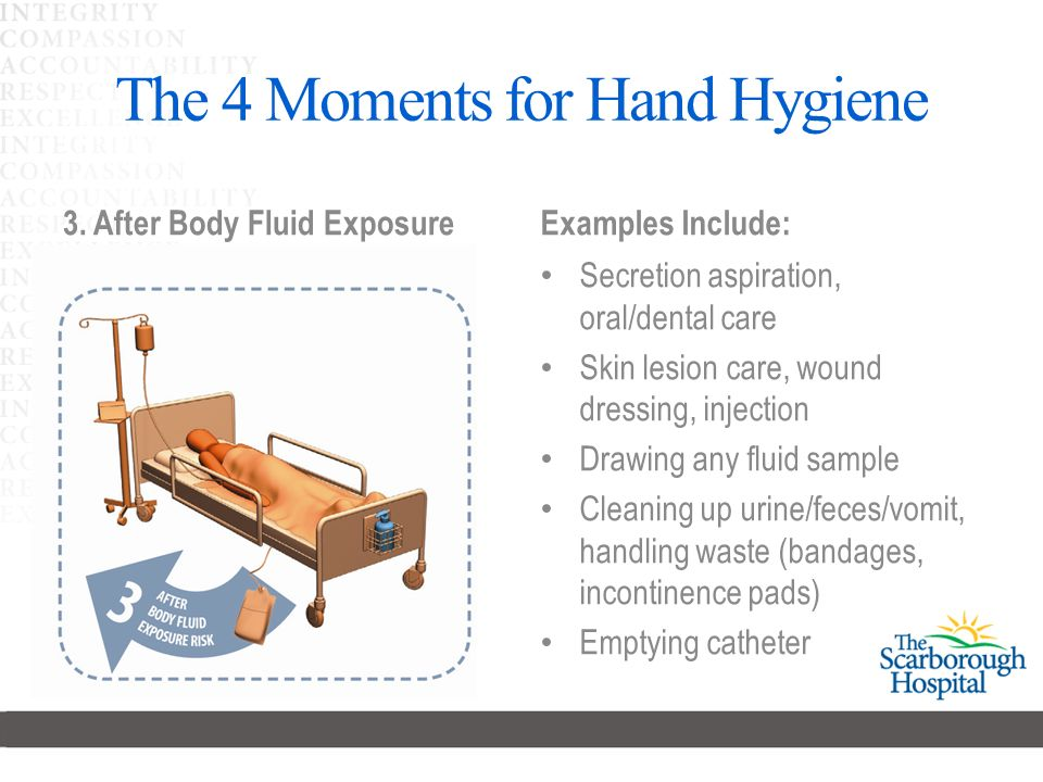 hand hygiene of clinical staff Medical staff and other leaders also agreed that hand hygiene  has increased  clinical staff hand washing and sanitizing compliance to nearly.