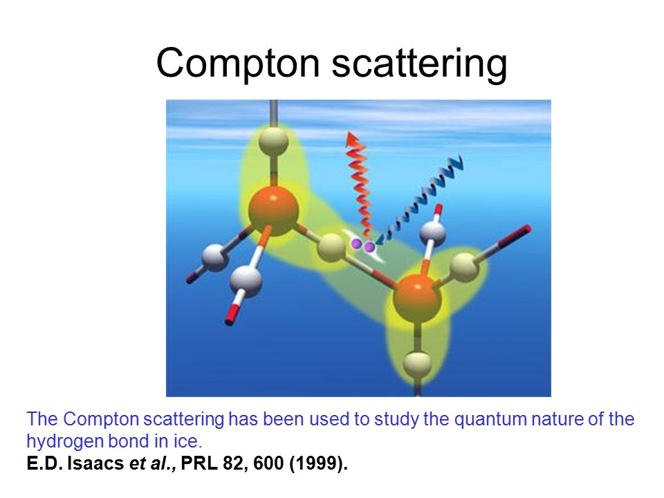 summary and analysis of the compton effect Synchrotron self-compton (ssc) scattering is an important emission mechanism  in  presentation of the analytical approximations for the compton scattering of   we derive the critical condition for strong absorption (electron pile-up), and.