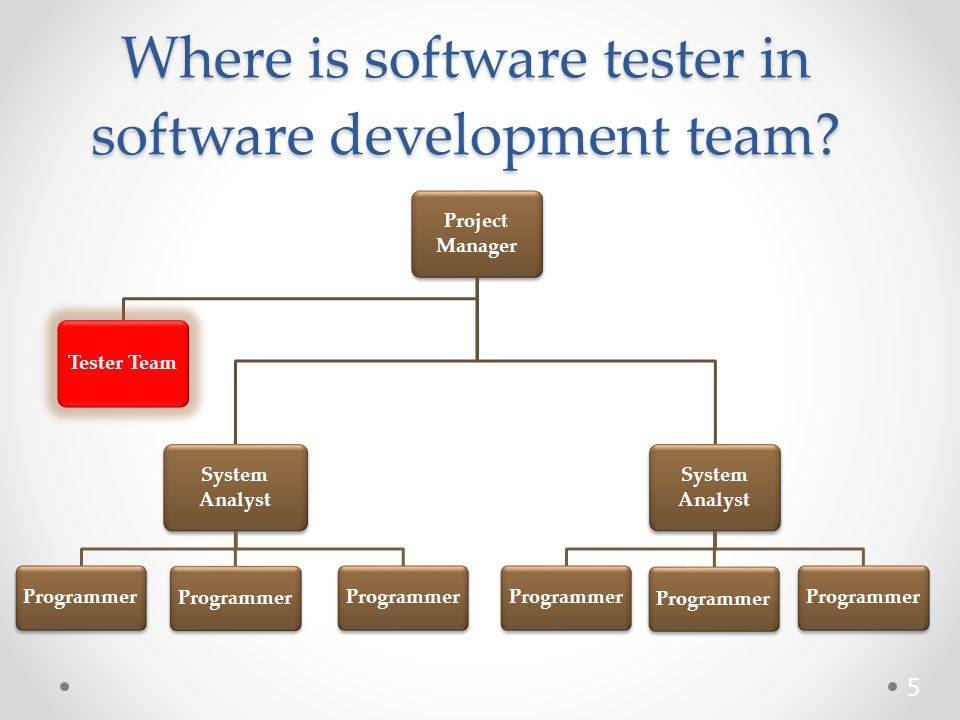 software testing and team size The size of your team and the experience level of each person on your team are two considerable influences in how models, sql, test automation, types of testing such as functional, performance, and installation, the subject domain we' re working in whether it's banking software, contact management or another field.