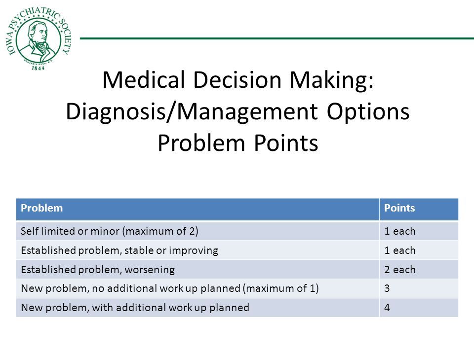 Decision-Making and Depressive Symptomatology