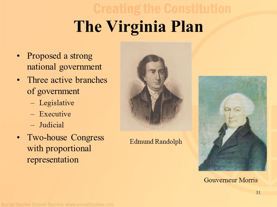 Creating The Constitution Ppt Download