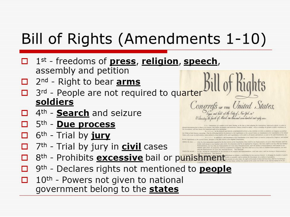 What are the Rights and Responsibilities of Citizens?