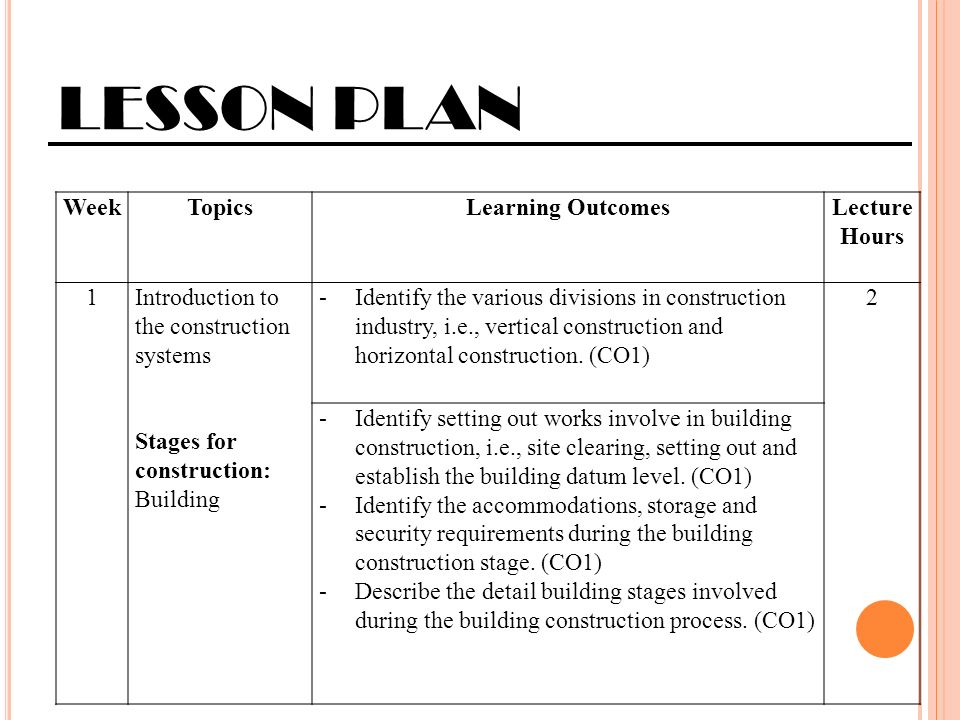 construction lesson plan Ecet - lesson idea florida - shelia darjean banks – collaborating to design and build stable structures program transcript shelia banks (interview): the common core standard that was embedded into today's lesson was for students to synthesize information from a variety of sources before doing.
