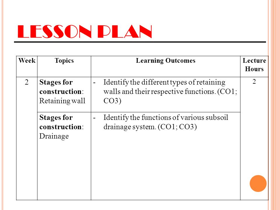 construction lesson plan A community helpers construction theme that includes preschool lesson plans, activities and interest learning center ideas for your preschool classroom.