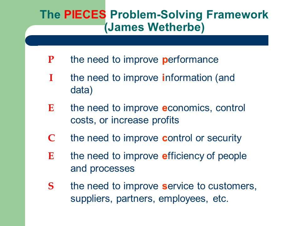 wetherbe s pieces framework Information resource management (irm) ian g macdonald, information systems methodologies a framework for understanding, 2nd ed, addison-wesley longman publishing co, inc, boston, ma, 1991 34 wetherbe, j and davis, g.