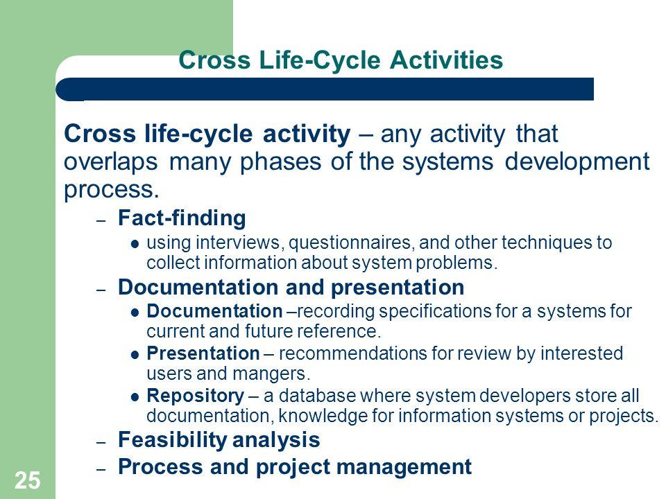 online store management system project documentation