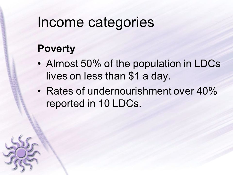 Income categories Poverty