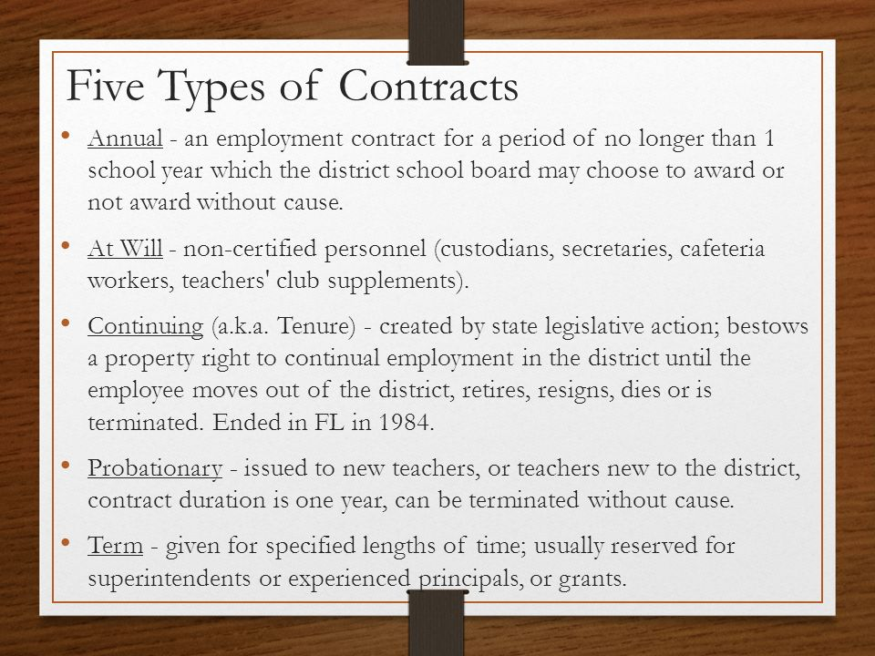Termination Of Employee Contracts  Ppt Download