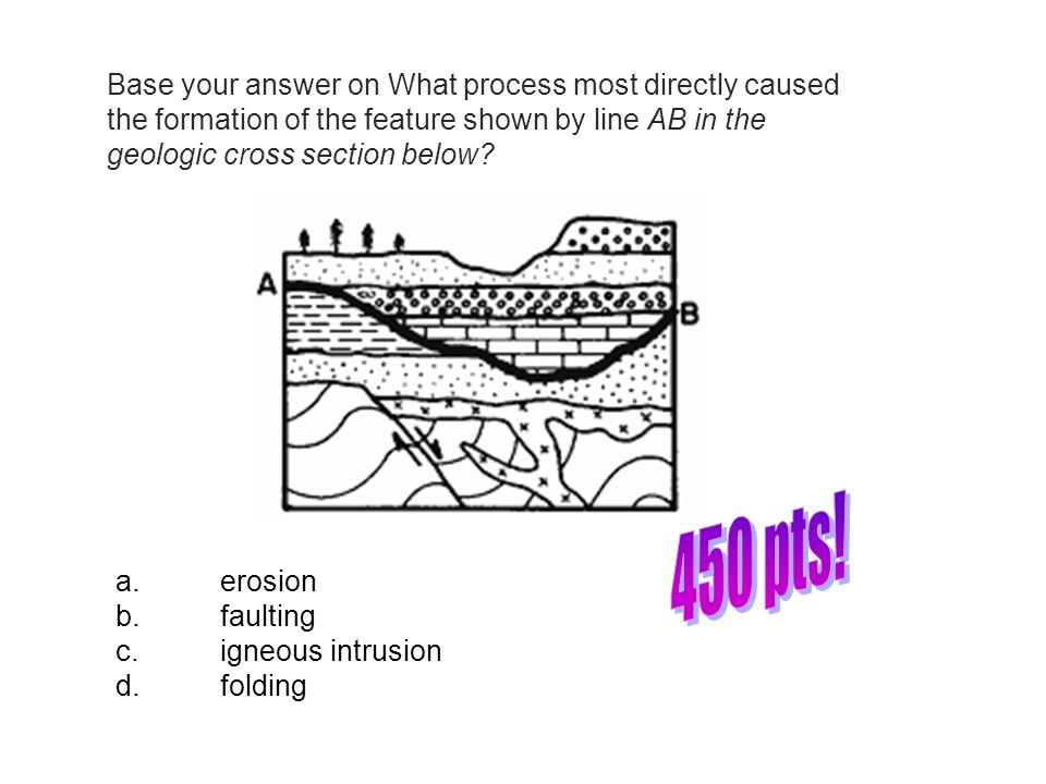 Geologic intrusions diagram wiring diagram earth science topic 13 review game ppt video online download diagram of laccolith geologic intrusions diagram ccuart Choice Image