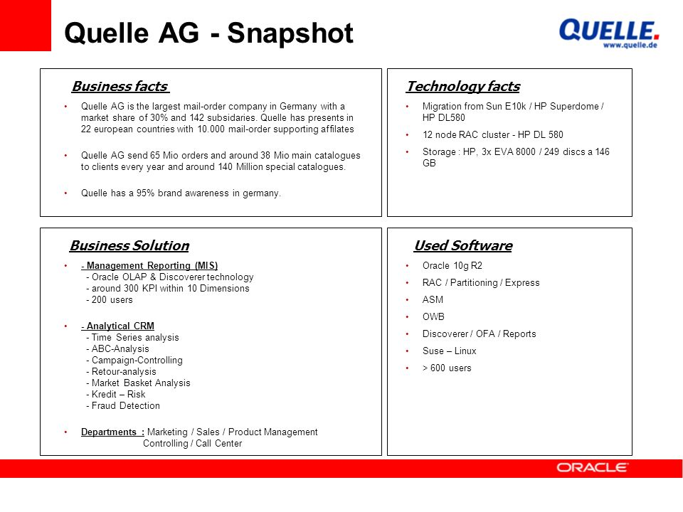 Quelle AG - Snapshot Business facts Technology facts Business Solution