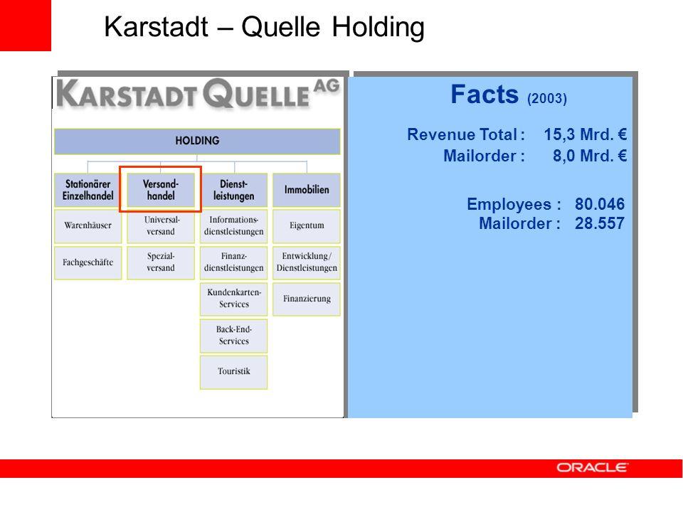 Karstadt – Quelle Holding