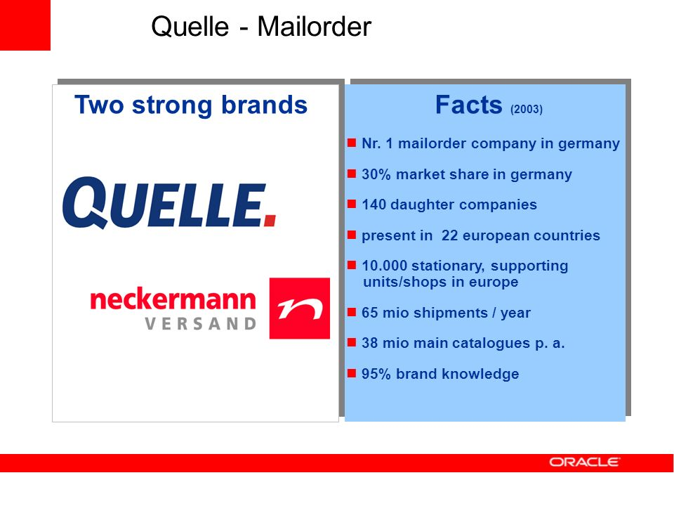 Quelle - Mailorder Facts (2003) Two strong brands Kennzahlen (2002)