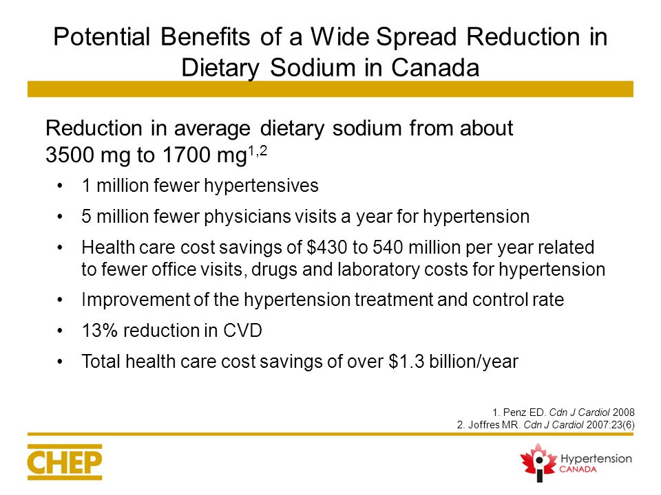 Potential Benefits of a Wide Spread Reduction in Dietary Sodium in Canada