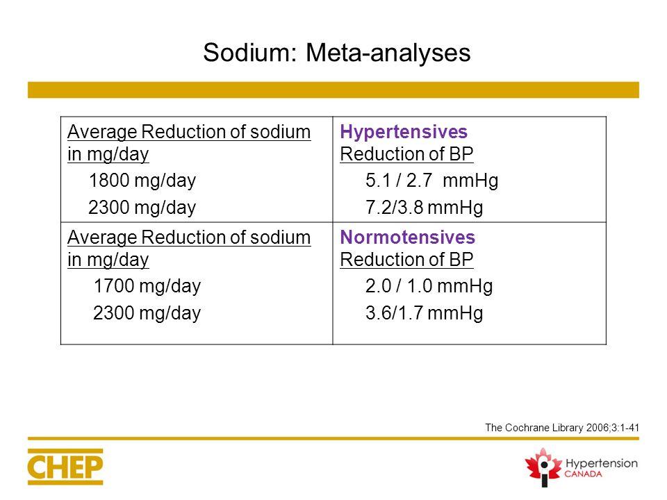 Sodium: Meta-analyses