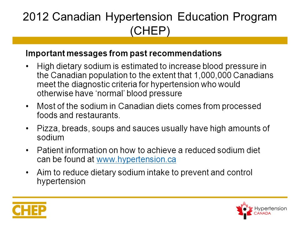 2012 Canadian Hypertension Education Program (CHEP)