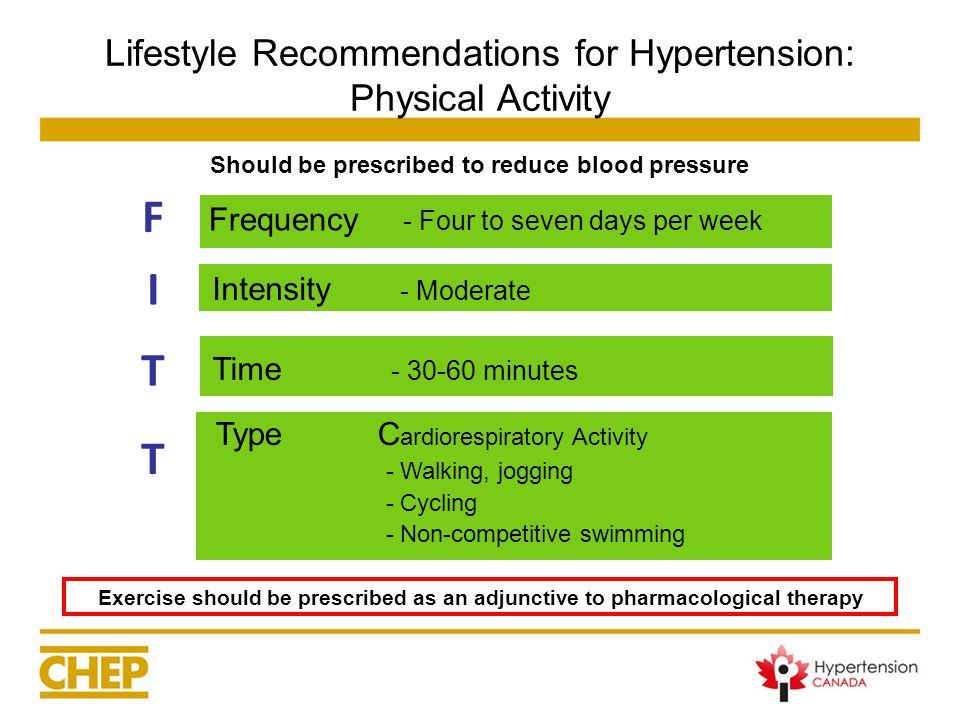 Lifestyle Recommendations for Hypertension: Physical Activity